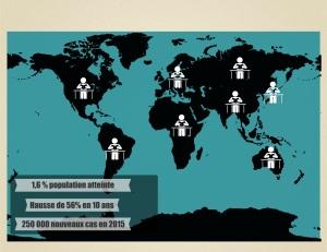 cferland-statistiques-phd